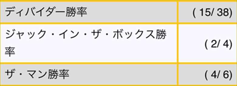 シークレット バトル ao エウレカ シークレットバトル(SB):パチスロエウレカセブンAO